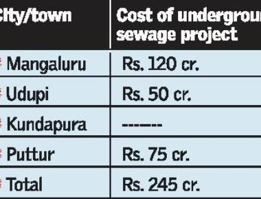 Another Rs. 463-cr. underground sewage, water project in the offing