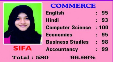 Kundapura St.Mary's P.U. College – Once again achieved an excellent result in P.U. Examination