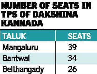 Congress gears up for panchayat elections