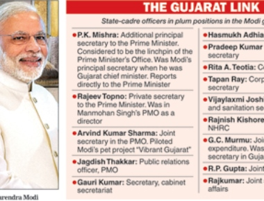 Modi tightens hold with latest shuffle