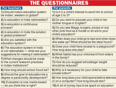 Sangh spice in school pizza- Mix of everyday issues and pet themes on survey list
