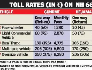 Toll collection on NH 66 may start at any time